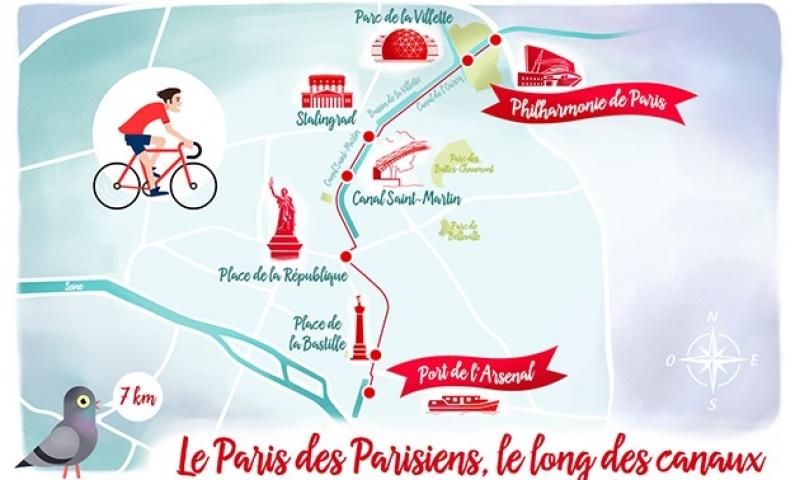 Parcours trottinette électrique : Le Paris des Parisiens